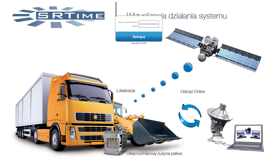 System SRT - sondy paliwowe i przepływomierze paliwa